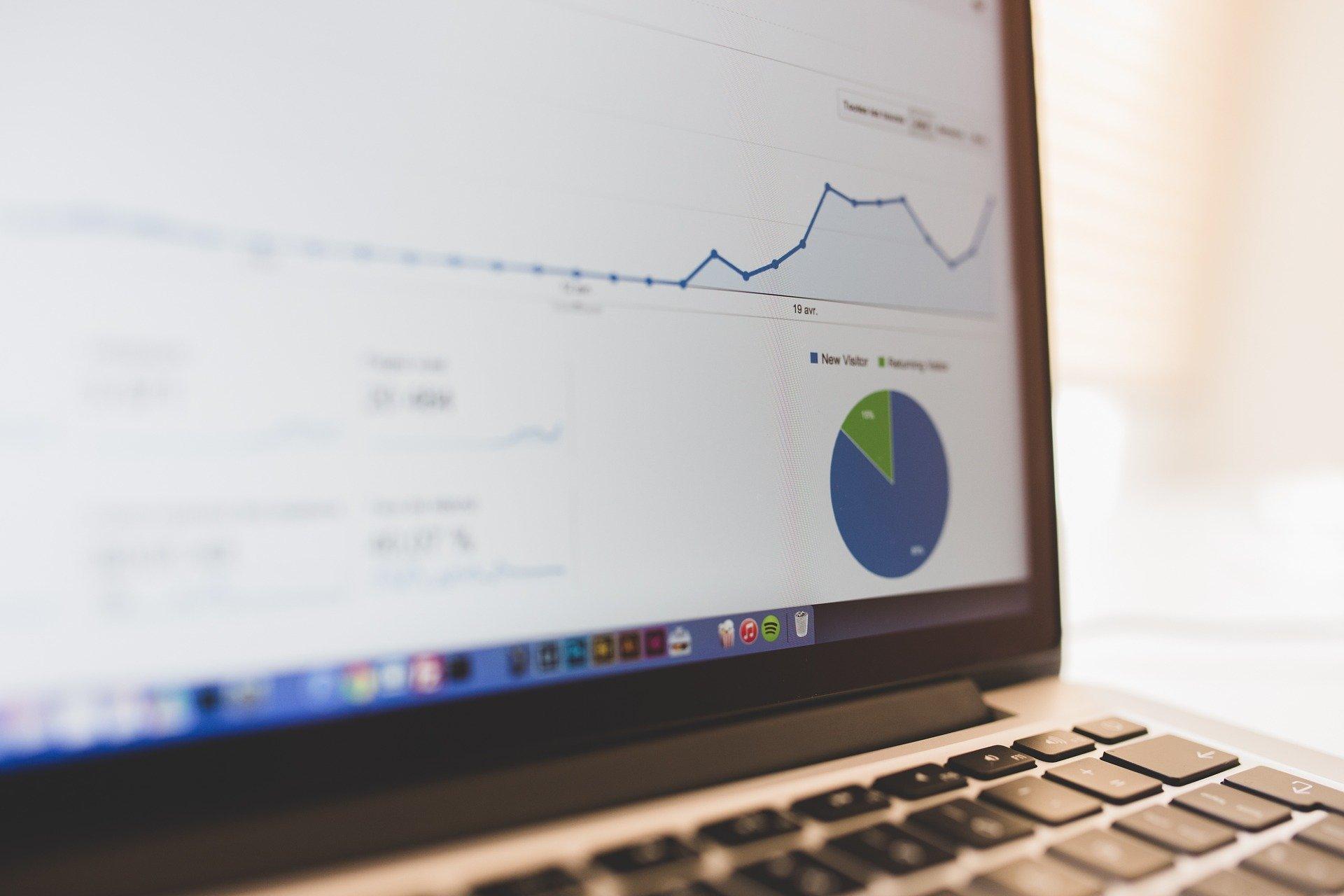 Business tracking analytics
